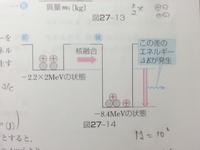 結合エネルギーについて 自分は 結合エネルギー =核力でくっついた陽子と中性子をバラバラにするのに必要なエネルギー  だと思っているのですが、  ーーーーーーーーーーーー  ([質量数→原子番号 原子記号]と表...