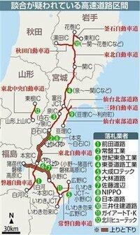 どうして日本道路と前田道路とNIPPOら12社は談合してまで復興予算をパクったのですか?