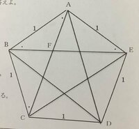 図のように、1辺の長さが1である正五角形ABCDについて、次の問いに答えよ。 1、AC=XとしACとBEの交点をFとする。 △ABCと△AFBは、対応する2つの角は等しいので(①)である。 またら四角形CDEFは(②)だからFC=ED=BC=...