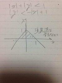|x|+|y|<1っての領域を図示する場合、 これで正しいでしょうか。。? yに絶対値がつけられたものを見たことがなくわかりません。。。