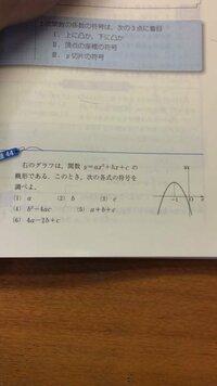 数1 2次関数 係数の符号について 画像の6がわかりません。できれば解法など教えてください。