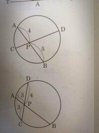 (1) 円周上に4点A、B、C、Dがあり、2つの弦AB、CDの交点をPとする。PA=4、PB=5であるとき、PC・PD=□である。 (2) 円周上に4点A、B、C、Dがあり、2つの弦AB、CDの交点をPとする。PA=√3、PC=3、PD=4であるとき、PB=...