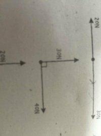 この合力の大きさの求め方を教えてください 三平方の定理はよく分からないのでsin cosを使う方法をお願いします。