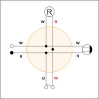 複線図について  素人なので教えてください。 図のような複線図で ランプとスイッチを結ぶ線が 黒と白とで色が違うのですが 問題ないのですか? 黒は黒同士、白は白同士結ぶものではないのでしょうか?