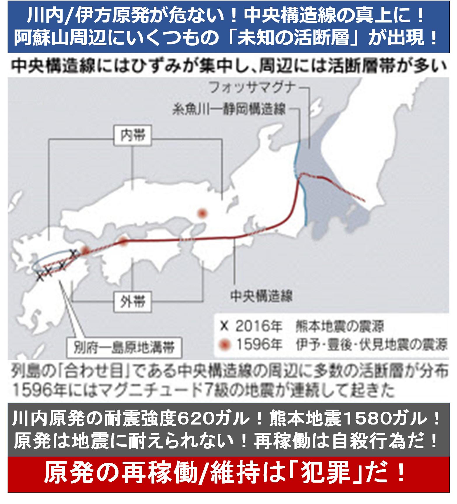 『巨大活断層「中央構造線」とは?400年前に大地震が連続発生? 熊本地震』 2016/4/22 →