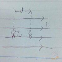 図のような一様な電界中の点Aを、電界に沿って速さvで電子が通過し、その後減速しながら点Bを通過した。電界の強さをEとすると、点Aから距離dだけ離れた点Bを通過したときの電子の速さはいくらか。ただし、電子のも つ電気量を-e(e>0)、質量をmとする。   答え√[v^2-(2eEd/m)]    解き方を教えてください(。_。*)