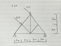 構造力学 三角トラスについて 画像の三角トラスの反力の求め方。節点法、各部材の軸力計算の解き方と式を教えてください。 手書きですみません、よろしくお願いします。