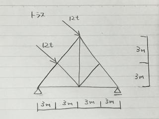 三角トラス,求め方,軸力計算,反力,節点法,軸力,反力R1y