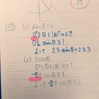 クリアー数学275の、この写真の赤線部分のsinθやcosθの範囲?(0≦sinθ≦1や、-1≦cosθ≦1など)はどこから来ているのですか??(^^; この単元が苦手なので、わかりやすくおねがいします