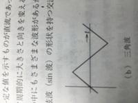 電気回路の問題です。  三角波の電流 i(t)をインダクタンスLに流す。(最大値 I 周期Tとする。) 電流 i(t)をキャパシタCに流す時、その両端にかかる電圧Vcを求めよ。という問題です。  Vc= 2It^2/CT ( 0≦t≦T...
