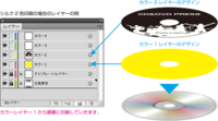 イラストレーターでシルク印刷データの作り方  イラストレーターでCDの盤面デザインを作成しているのですが、シルク印刷時の透過はどう処理するのでしょうか? 一番下(カラー1)に白、二枚目(カラー2)にメインの色を重ねる場合、二枚目の一部分を透明にする方法をご教授ください。  参考画像を例にしますと、カラー2レイヤーの一部分を透明にする形です。