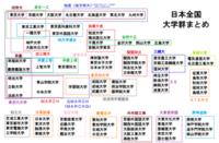 お茶の水女子大学 文教育学部  奈良女子大学 文学部  何方が難関?  http://www.keinet.ne.jp/rank/
