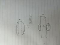 側面積と表面積を計算したいんですが、 側面積の計算をするときに 高さが3cmなのですが 横の長さがなぜ12πになるのかが わかりません。 なぜ12πになるんですか?