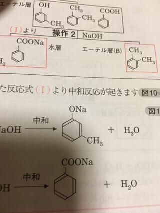 ナトリウム 水 酸化