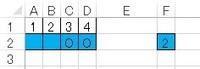 エクセルで図のように「A2~D2」のセルのうちC2とD2に  文字「O」が入力されています。 F2に「A2~D2」に文字が(文字数は1個)  入力されているセルの合計を表示したいのですが  お分かりの方の回答をお待...