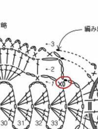 オリムパスのレースカチューシャの編み図で丸を付けた部分が分かりません。立ち上がりの鎖編み1目を編んだ後どう細編みを編めば良いのでしょうか?