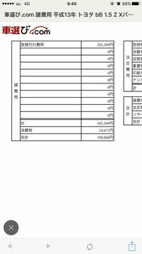 ヤフオクで車を見てたらこんな諸費用が加算されるようでさた。 車検付きの車で名義変更や車庫証明しかやることない状態なんですけど、この諸費用どう思いますか?