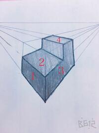 2 点 透視 図法