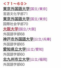 東京外国語大学の外国語学部のレベルはとても高いと思うのですが、大阪大学の外国語学部はこんなにも高いのですか? 偏差値のことです。