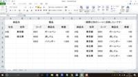 数式?VBA?Excelの自動反映について  Excel2010についてご教授願います。  下の図のように、納品先の社名・住所の一覧、商品のコード・商品名・単価の一覧があるとします。 別のシートに 納品先を商品の数だけ、また商品を納品先の数だけコピーしたいのです。 実際はそれぞれ100行くらいになる予定です。  数式で可能ならその方がいいのですが、難しければVBAでの操作を考...