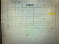 エクセル関数の質問です 添付ファイルのB列に○が付いている1行目のセルの値を入力するにはどうすれば良いですか?  4行目ならEとなる関数です
