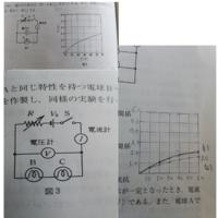 京大物理(1996)直流回路の問題です。 画像一枚目の図1のVI曲線が図2となるとき、2枚目の画像の図3の場合のグラフを書く問題です 解答は3枚目の(1)のグラフで、僕の書いたグラフ(不正解)は3枚目の(2)のグラフです。解答である(1)は電流Iを図1と同じ値に固定して考えて書いたらしく、僕のグラフは電圧Vを図1と同じ値に固定して考えて書きました。これだと何がいけないのですか。