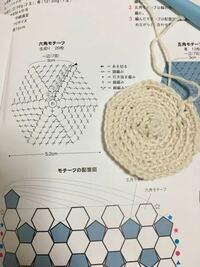 編み物初心者です。かぎ針編みで六角形のモチーフを作りたいのですが、見本と同じようにやっているつもりですがうまく六角にならず丸っぽくなってしまいます。何度作っても変わらないのですが、どこが間違えてるかわ かりますか?よろしくお願い致します。