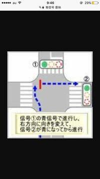 青信号は軽車両は直進、左折できると書いてあるのですが横断歩道を利用している時、この画像の右の横断歩道を渡ったら信号が変わるまで左に曲がれないのですがどういう意味ですか?