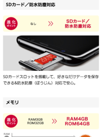 Galaxy s8のSDカードは、今、s4で使っているMicroSDカードをそのまま使えますか?