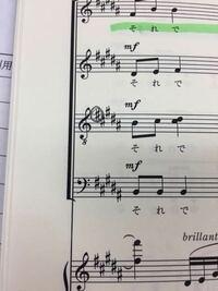 ピアノの楽譜の読み方についてです。 例えばト音記号、五線紙の1番上にシャープ【ファ】がついていた場合、1オクターブ低い【ファ】の音を弾くときもシャープで弾くのでしょうか? 分かりにくい文面で申し訳ない...