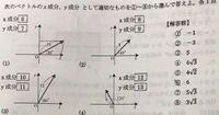 高1物理 解答お願いします