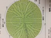 細編み2目一度と細編み2目編み入れるの記号の区別が分かりません。 どなたかわかる方お願いします! それぞれ2つの記号は三角の部分が上を向いているか下を向いているかだけの差ですが、編み 物の図ですと、どのように解釈すれば良いのでしょうか。  誹謗中傷は御遠慮願います。