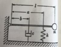 力学に関する質問です 図のように剛体棒の一端がピボットされ、他端に質量m、途中にばねkとバンパcが取り付けられている。 微小振動の方程式を導き、減衰固有振動数と臨海減衰係数を求めよ。 運動方程式は立てられたのですが、そこからうまくとかないのでどなたか教えてください。 自分の立てた運動方程式は固定端の回転の運動方程式で   ml^2θ(2階微分)+cb^2θ(1階微分)+ka^2θ=...