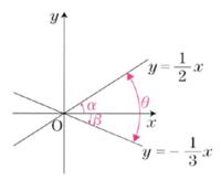 2直線のなす角 θを求める場合なぜtan(α+β)ではなく、tan(α-β)になるのか いまいちわかりません。ご回答宜しくお願い致します。