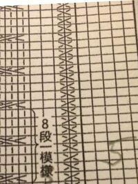 棒針編みの編み図の編み方の質問です。 写真の中央のように全ての段で縄編みのようになっているのですが、実際にはどのように編むのでしょうか?