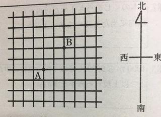 状 碁盤 目