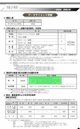 市立 データ 横浜 学部 大学 サイエンス