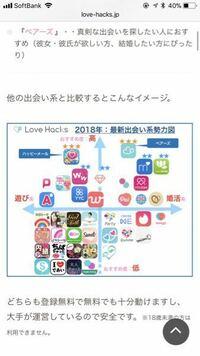 出会い系アプリのアイコンのことで質問です。 写真の、右下の欄にある、青と赤のハートのアプリご存知の方いませんか。背景が水色のやつです。 調べてもわからなかったので。 わかる方、教えてください。