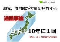 原発の過酷事故の確率は、日本国内で10年に1回ですか? 実は、原子力推進の総元締めである、政府の原子力委員会は、10年以内にまた福島原発と同規模の過酷事故が起こる、という妥当な試算をしているのにもかかわ...