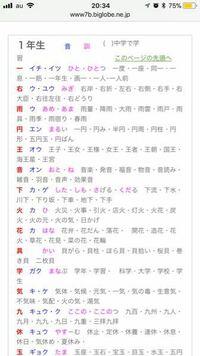 漢字 なぶる 男女男女男女