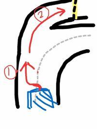 明日は自動車の修了検定です。(´;Д;`) ぎりぎり見きわめでオッケーをもらえましたが、とっても不安でたまらないです‥ S字はほぼ毎回脱輪してしまいます。 S字のコツとかあったら教えてください! クランクもと...