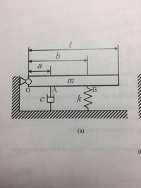 写真の図で長さl、質量mの一様な棒が点Oでピン支持されている。棒には点Oから距離aの点Aに減衰係数cのダンパ、距離bの点Bにばね定数kのばねが接続されている。棒は点O回りに微小な回転運動をし、回転角度をθとする。 空気抵抗は無視できるものとする。このとき、 (1)棒の点O周りの慣性モーメントを求めよ。 (2) 運動方程式を導き出せ という問題がわかりません。 どなたか教えていただけないでしょうか?