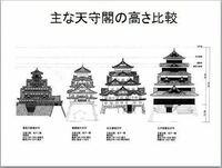 江戸城が当時はデカイ城だったのはどうしてなのでしょうか?