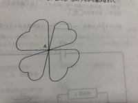共通点が点Aのみである次の図を一筆書きで描くとき、描き始めが点Aである場合の描き方は全部で何通りあるか。