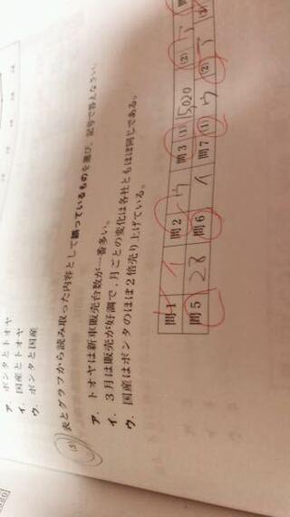 情報処理,グラフ,答え,コメント欄,ウ,関係ない算数,エクセル