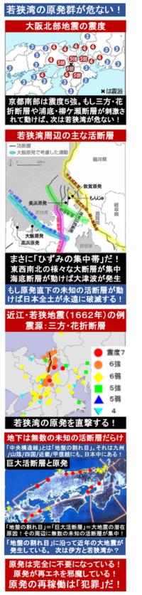 『大阪震度6弱「3つの活断層帯が関係か」 若狭湾への影響は? 』2018/6/18  → 震源断層は「有馬ー高槻断層帯」「生駒断層帯」「上町断層帯」などが関連、特定できず。 → 関西は「ひずみ集中帯」で、東西南...