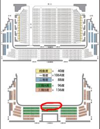 新橋演舞場の三階A席の一列目センターブロック(19から30番)は舞台を見る時に目の前の手すりが視界に入りますか? 画像の緑の席の、赤でまるく囲ったあたりです。