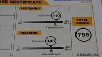 TOEICのスコア表についてなんですが点数のところの79と70って何を表してるんですか?