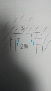 Minecraftで水滴が落ちないブロックはなんですか? 海底洞窟で建築中なんですが、天井から水滴が落ちるのが気になります。 どのブロックであれば落ちないんでしょうか? また水ブロックと空間は何ブロック開けれ...