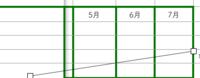 Numbersで、セルに斜め線を入れたのですが、(図形タブをクリックし該当するセルに長さを合わせました)ヘッダー列を固定すると斜め線が、横スクロール時にヘッダーの上に来てしまいます。 ヘッダーの下に斜め線...